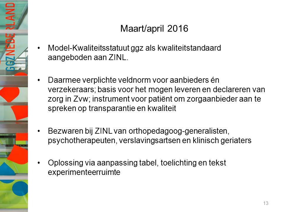 Maart/april 2016 Model-Kwaliteitsstatuut ggz als kwaliteitstandaard aangeboden aan ZINL. Daarmee verplichte veldnorm voor aanbieders én verzekeraars;