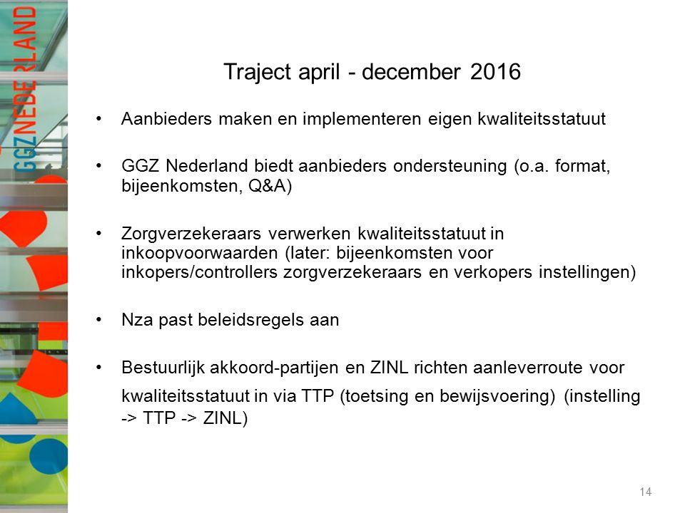 Traject april - december 2016 Aanbieders maken en implementeren eigen kwaliteitsstatuut GGZ Nederland biedt aanbieders ondersteuning (o.a. format, bij