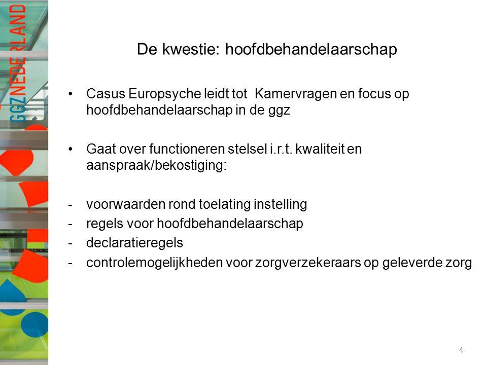 De kwestie: hoofdbehandelaarschap Casus Europsyche leidt tot Kamervragen en focus op hoofdbehandelaarschap in de ggz Gaat over functioneren stelsel i.