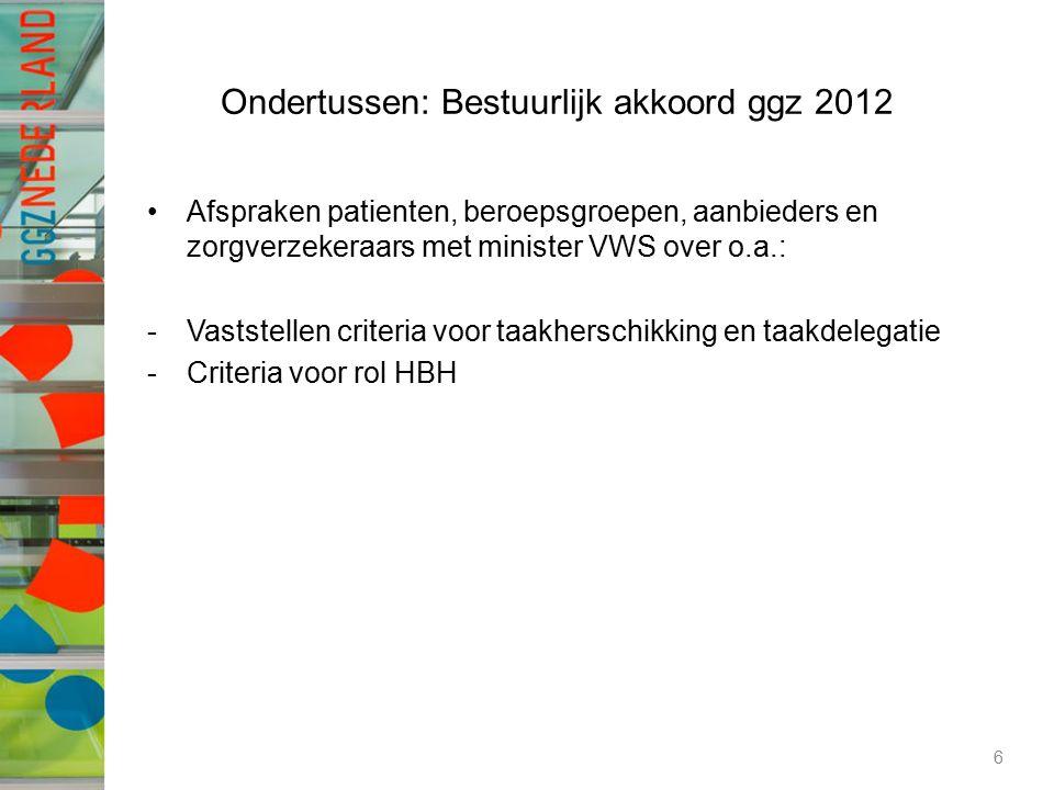 Ondertussen: Bestuurlijk akkoord ggz 2012 Afspraken patienten, beroepsgroepen, aanbieders en zorgverzekeraars met minister VWS over o.a.: -Vaststellen criteria voor taakherschikking en taakdelegatie -Criteria voor rol HBH 6