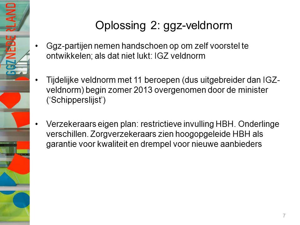 Oplossing 2: ggz-veldnorm Ggz-partijen nemen handschoen op om zelf voorstel te ontwikkelen; als dat niet lukt: IGZ veldnorm Tijdelijke veldnorm met 11 beroepen (dus uitgebreider dan IGZ- veldnorm) begin zomer 2013 overgenomen door de minister ('Schipperslijst') Verzekeraars eigen plan: restrictieve invulling HBH.
