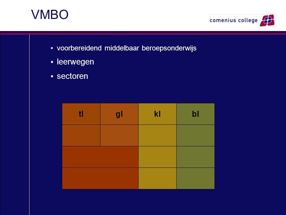 VMBO voorbereidend middelbaar beroepsonderwijs leerwegen sectoren tlgl klbl