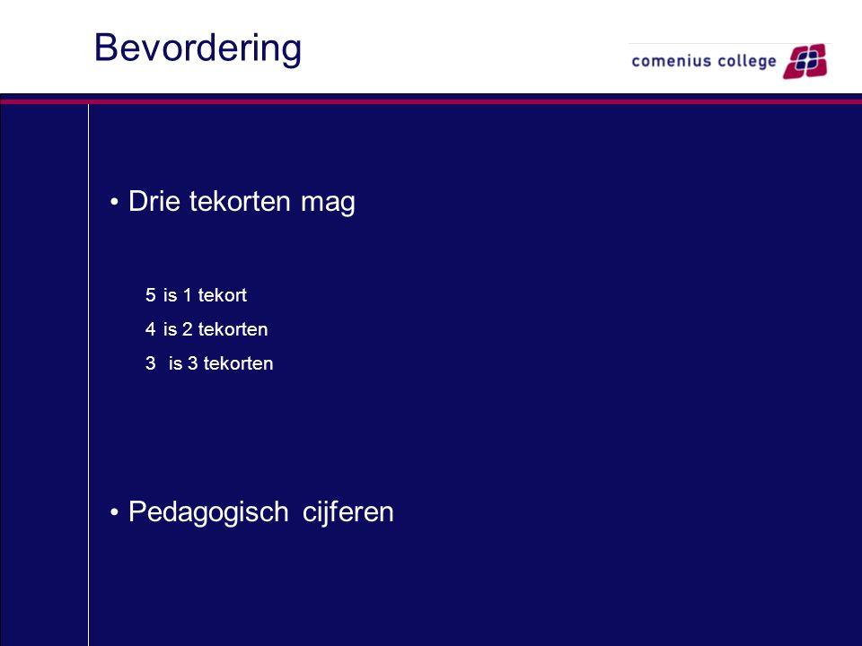Bevordering Drie tekorten mag 5 is 1 tekort 4 is 2 tekorten 3 is 3 tekorten Pedagogisch cijferen