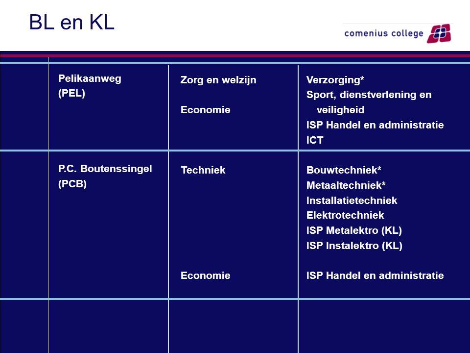 BL en KL Pelikaanweg (PEL) P.C. Boutenssingel (PCB) Verzorging* Sport, dienstverlening en veiligheid ISP Handel en administratie ICT Bouwtechniek* Met