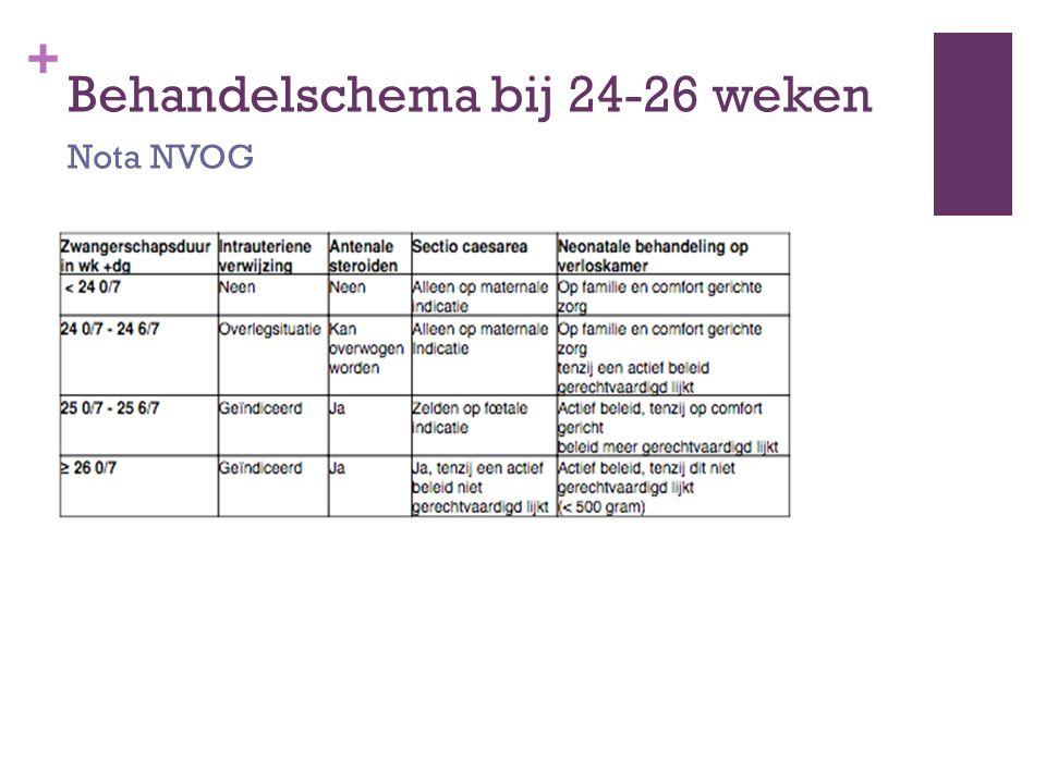 + Behandelschema bij 24-26 weken Nota NVOG