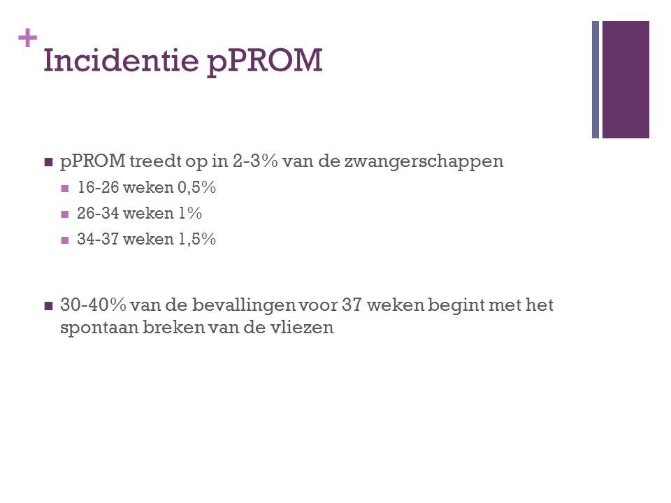 + Incidentie pPROM pPROM treedt op in 2-3% van de zwangerschappen 16-26 weken0,5% 26-34 weken1% 34-37 weken1,5% 30-40% van de bevallingen voor 37 weke