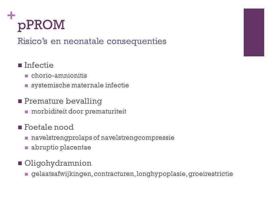 + Beloop zwangerschap na pPROM Bevalling na pPROM in preterme periode 50-75% binnen 3 dagen 60-80% binnen 1 week Neonatale overleving na pPROM afhankelijk van zwangerschapsduur 16-20 weken 15% neonatale overleving 20-23 weken 30% neonatale overleving 24-27 weken 60% neonatale overleving Kans op chorioamnionitis is 50% Indien na 2 weken niet bevallen kans 10%