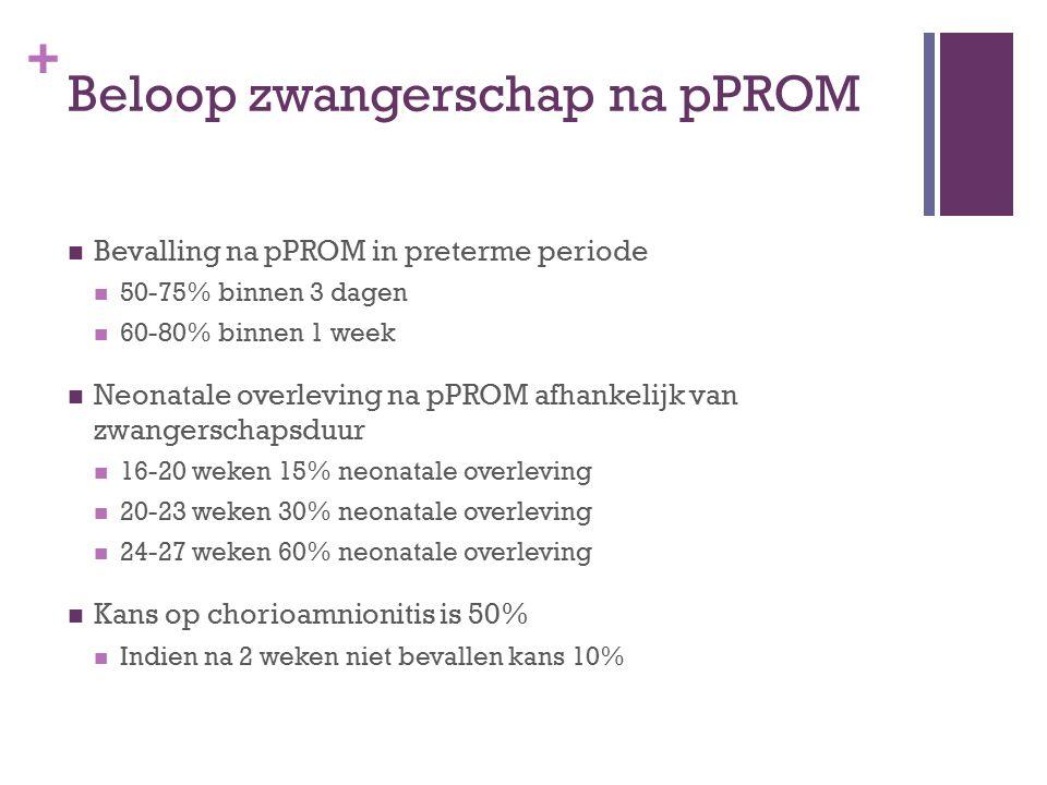 + Beloop zwangerschap na pPROM Bevalling na pPROM in preterme periode 50-75% binnen 3 dagen 60-80% binnen 1 week Neonatale overleving na pPROM afhanke