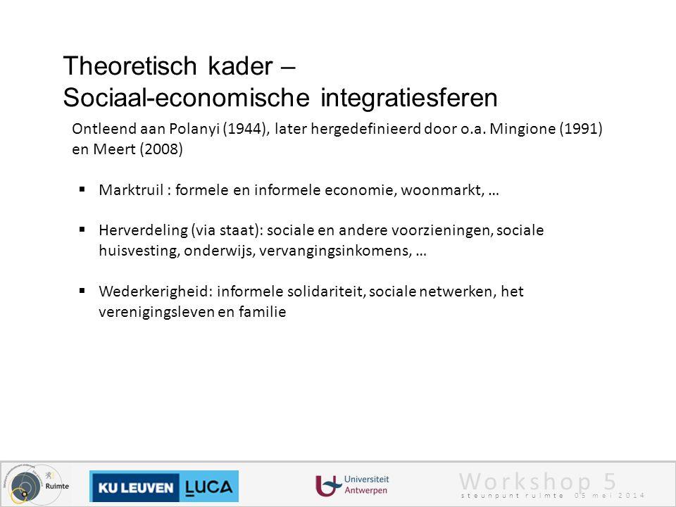 Workshop 5 steunpunt ruimte 05 mei 2014 Theoretisch kader – Sociaal-economische integratiesferen Ontleend aan Polanyi (1944), later hergedefinieerd door o.a.