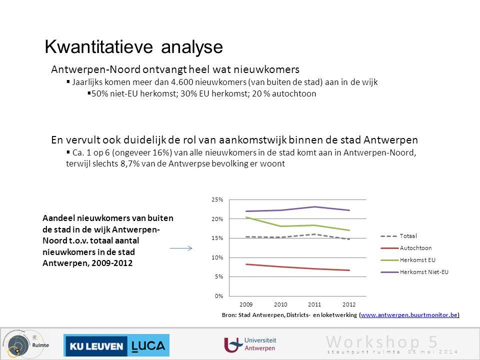 Workshop 5 steunpunt ruimte 05 mei 2014 Kwantitatieve analyse Antwerpen-Noord ontvangt heel wat nieuwkomers  Jaarlijks komen meer dan 4.600 nieuwkomers (van buiten de stad) aan in de wijk  50% niet-EU herkomst; 30% EU herkomst; 20 % autochtoon En vervult ook duidelijk de rol van aankomstwijk binnen de stad Antwerpen  Ca.