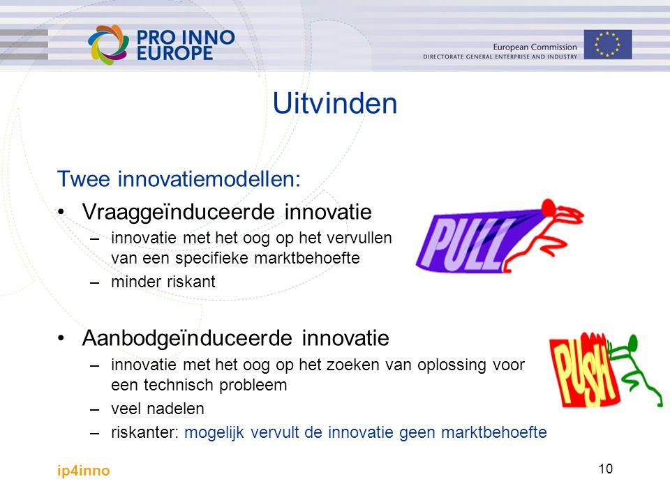 ip4inno 10 Uitvinden Twee innovatiemodellen: Vraaggeïnduceerde innovatie –innovatie met het oog op het vervullen van een specifieke marktbehoefte –min