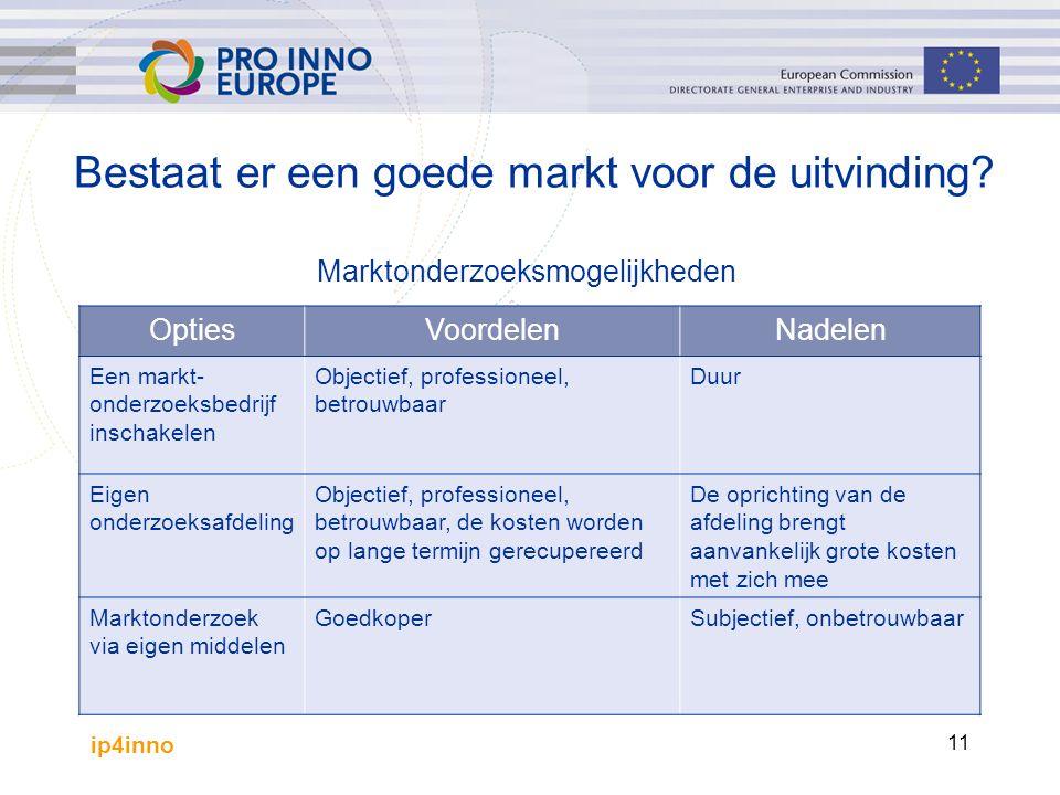 ip4inno 11 Bestaat er een goede markt voor de uitvinding? OptiesVoordelenNadelen Een markt- onderzoeksbedrijf inschakelen Objectief, professioneel, be