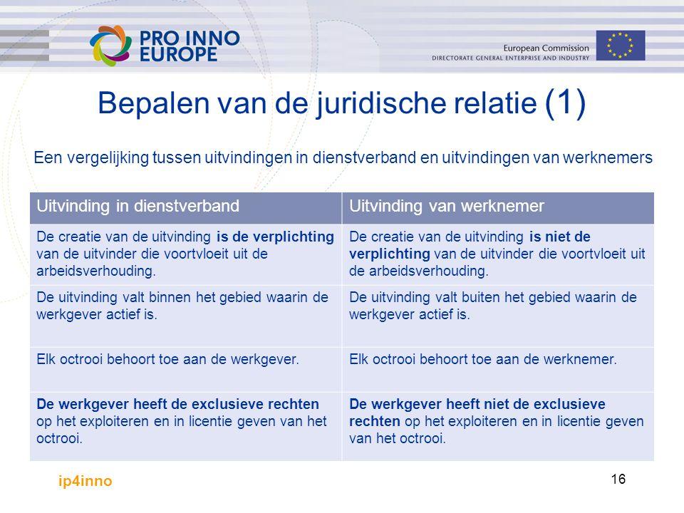ip4inno 16 Bepalen van de juridische relatie (1) Uitvinding in dienstverbandUitvinding van werknemer De creatie van de uitvinding is de verplichting van de uitvinder die voortvloeit uit de arbeidsverhouding.
