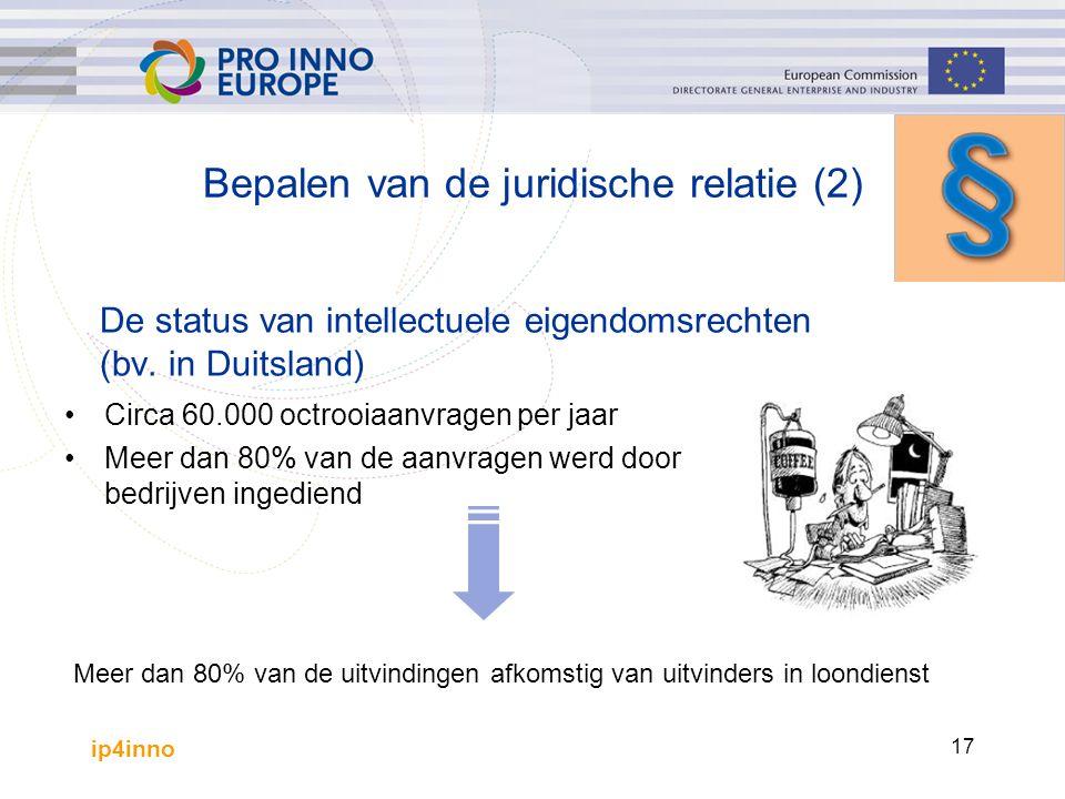 ip4inno 17 De status van intellectuele eigendomsrechten (bv. in Duitsland) Circa 60.000 octrooiaanvragen per jaar Meer dan 80% van de aanvragen werd d