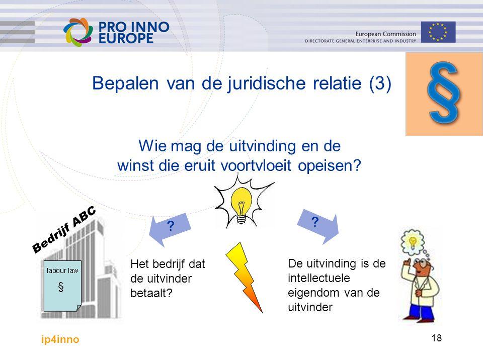 ip4inno 18 Wie mag de uitvinding en de winst die eruit voortvloeit opeisen? ? ? Het bedrijf dat de uitvinder betaalt? De uitvinding is de intellectuel