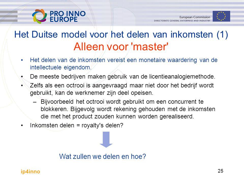 ip4inno 25 Het Duitse model voor het delen van inkomsten (1) Alleen voor 'master' Het delen van de inkomsten vereist een monetaire waardering van de i