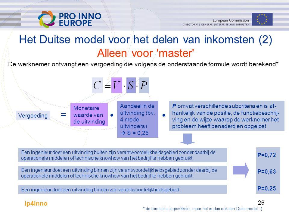 ip4inno 26 Het Duitse model voor het delen van inkomsten (2) Alleen voor master De werknemer ontvangt een vergoeding die volgens de onderstaande formule wordt berekend* Vergoeding Monetaire waarde van de uitvinding Aandeel in de uitvinding (bv.