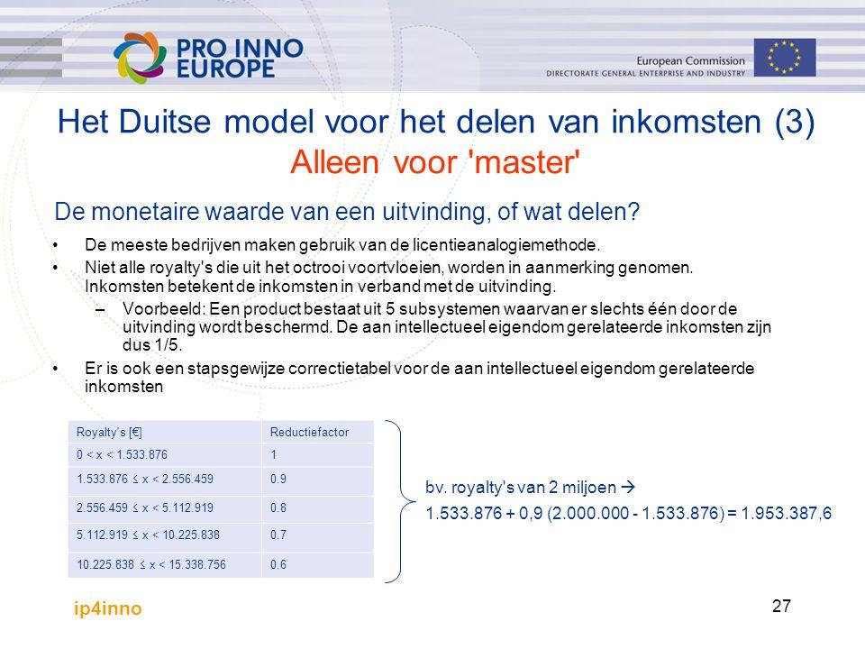 ip4inno 27 Het Duitse model voor het delen van inkomsten (3) Alleen voor master De meeste bedrijven maken gebruik van de licentieanalogiemethode.