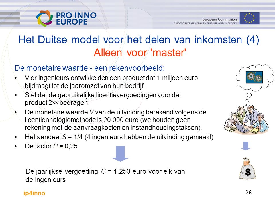 ip4inno 28 Het Duitse model voor het delen van inkomsten (4) Alleen voor master De monetaire waarde - een rekenvoorbeeld: Vier ingenieurs ontwikkelden een product dat 1 miljoen euro bijdraagt tot de jaaromzet van hun bedrijf.