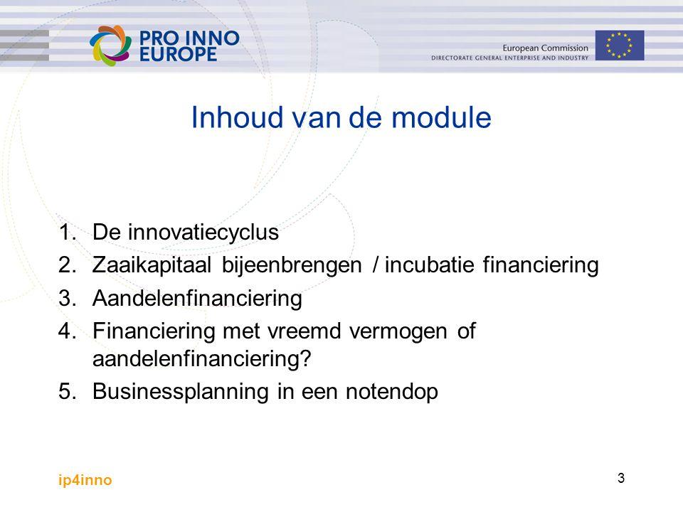 ip4inno 3 Inhoud van de module 1.De innovatiecyclus 2.Zaaikapitaal bijeenbrengen / incubatie financiering 3.Aandelenfinanciering 4.Financiering met vreemd vermogen of aandelenfinanciering.