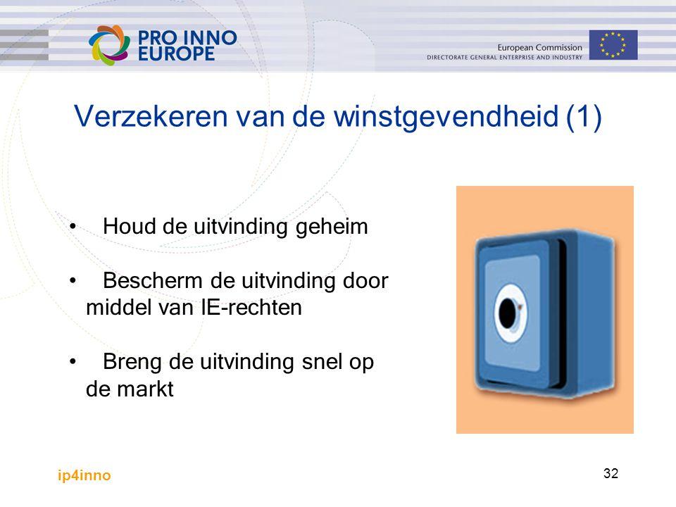 ip4inno 32 Verzekeren van de winstgevendheid (1) Houd de uitvinding geheim Bescherm de uitvinding door middel van IE-rechten Breng de uitvinding snel