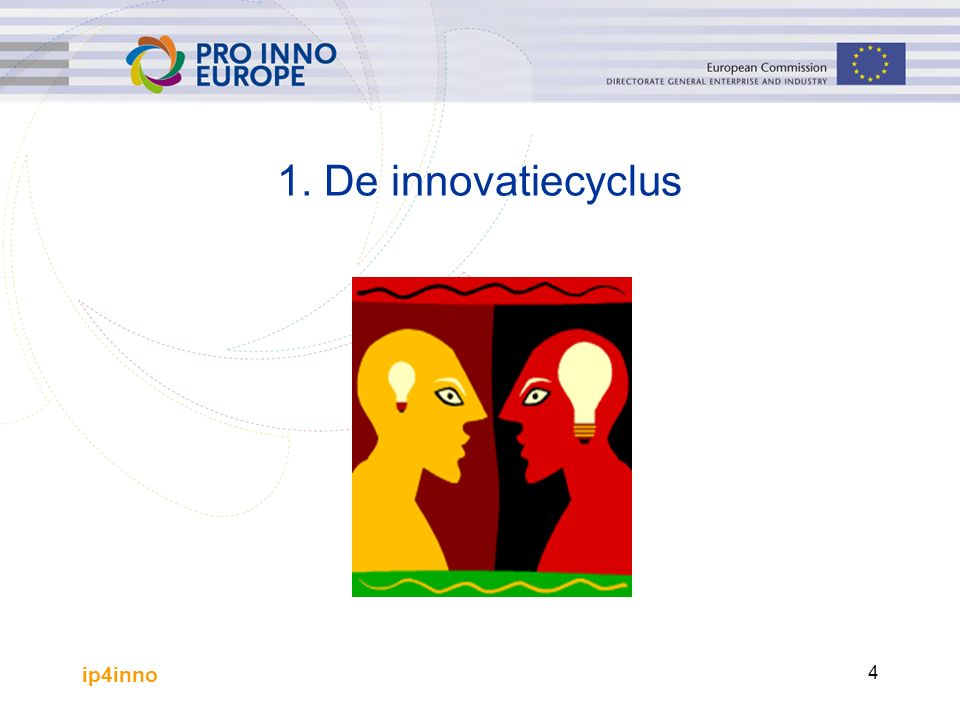 ip4inno 4 1. De innovatiecyclus