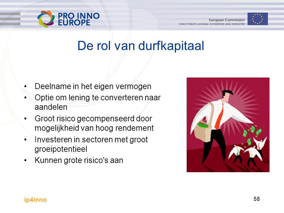 ip4inno 58 De rol van durfkapitaal Deelname in het eigen vermogen Optie om lening te converteren naar aandelen Groot risico gecompenseerd door mogelijkheid van hoog rendement Investeren in sectoren met groot groeipotentieel Kunnen grote risico s aan