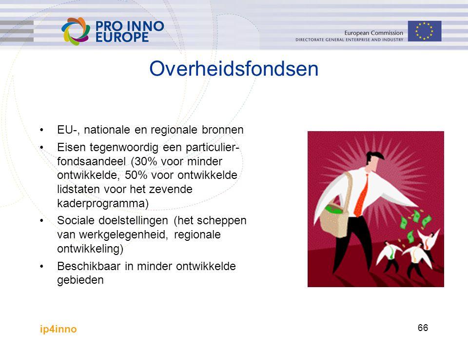 ip4inno 66 Overheidsfondsen EU-, nationale en regionale bronnen Eisen tegenwoordig een particulier- fondsaandeel (30% voor minder ontwikkelde, 50% voor ontwikkelde lidstaten voor het zevende kaderprogramma) Sociale doelstellingen (het scheppen van werkgelegenheid, regionale ontwikkeling) Beschikbaar in minder ontwikkelde gebieden