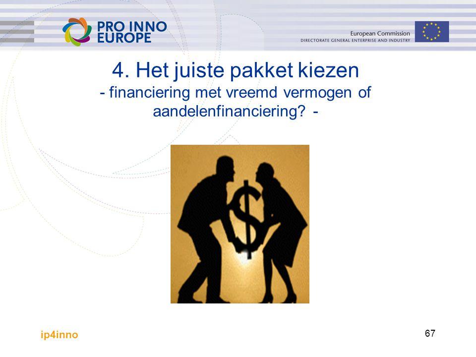 ip4inno 67 4. Het juiste pakket kiezen - financiering met vreemd vermogen of aandelenfinanciering.