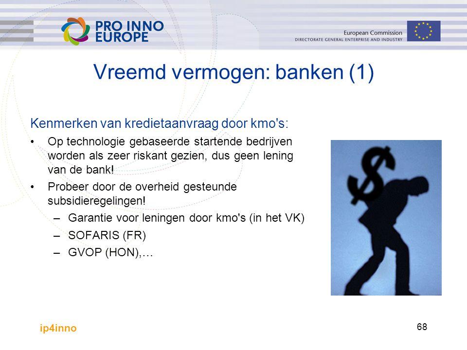 ip4inno 68 Kenmerken van kredietaanvraag door kmo s: Op technologie gebaseerde startende bedrijven worden als zeer riskant gezien, dus geen lening van de bank.