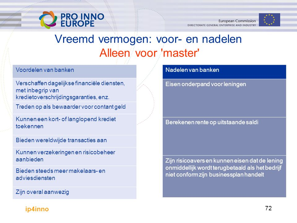 ip4inno 72 Vreemd vermogen: voor- en nadelen Alleen voor master Voordelen van banken Verschaffen dagelijkse financiële diensten, met inbegrip van kredietoverschrijdingsgaranties, enz.
