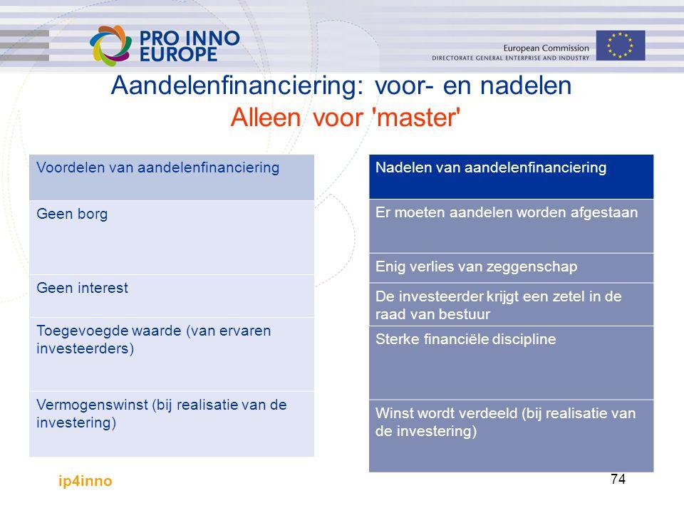 ip4inno 74 Aandelenfinanciering: voor- en nadelen Alleen voor 'master' Voordelen van aandelenfinanciering Geen borg Geen interest Toegevoegde waarde (