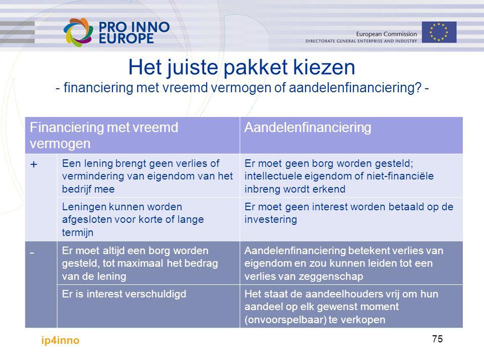 ip4inno 75 Het juiste pakket kiezen - financiering met vreemd vermogen of aandelenfinanciering.