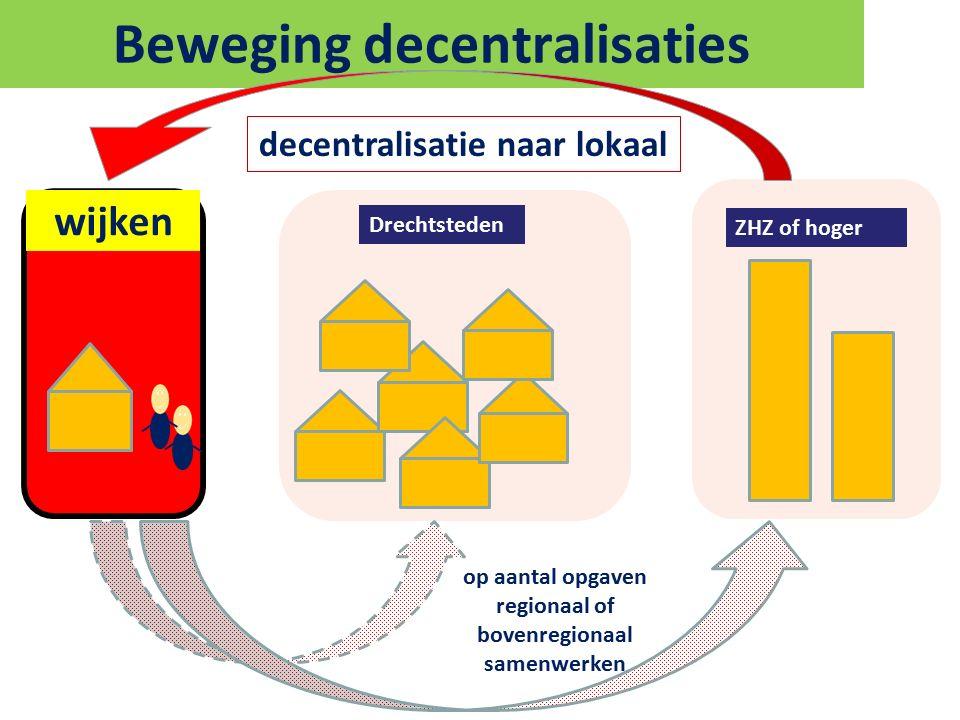 Beweging decentralisaties wijken Drechtsteden ZHZ of hoger decentralisatie naar lokaal op aantal opgaven regionaal of bovenregionaal samenwerken