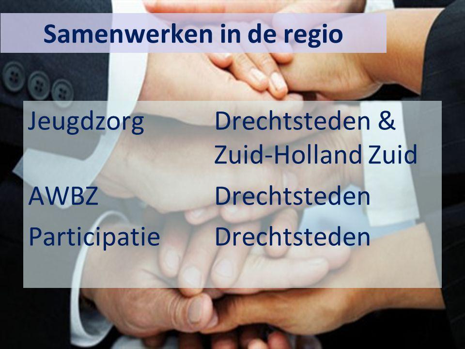 Samenwerken op basis van vertrouwen en verantwoordelijkheid Stuurgroep AWBZ Regionale klankbordgroep Cliëntperspectief geborgd in ambtelijke programmateam