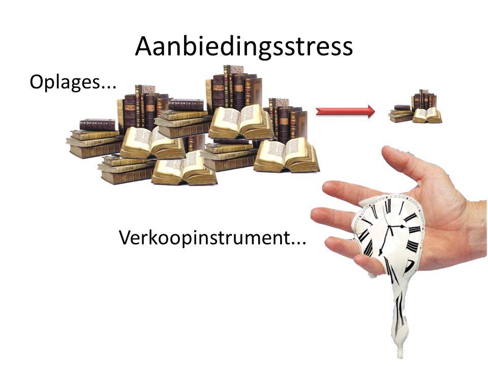 Aanbiedingsstress Oplages... Verkoopinstrument...