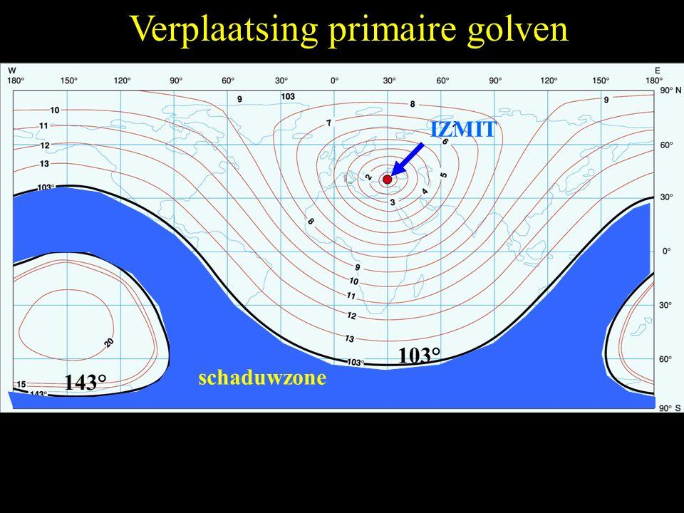 IZMIT Verplaatsing primaire golven 103° 143° schaduwzone