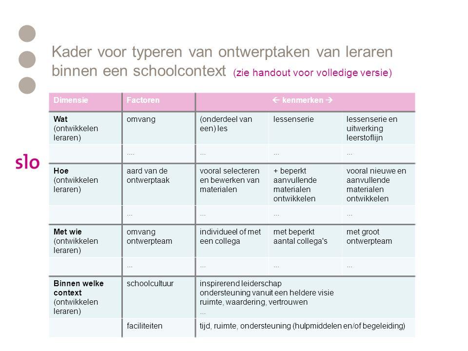 Kader voor typeren van ontwerptaken van leraren binnen een schoolcontext (zie handout voor volledige versie) DimensieFactoren  kenmerken  Wat (ontwikkelen leraren) omvang(onderdeel van een) les lessenserielessenserie en uitwerking leerstoflijn.......