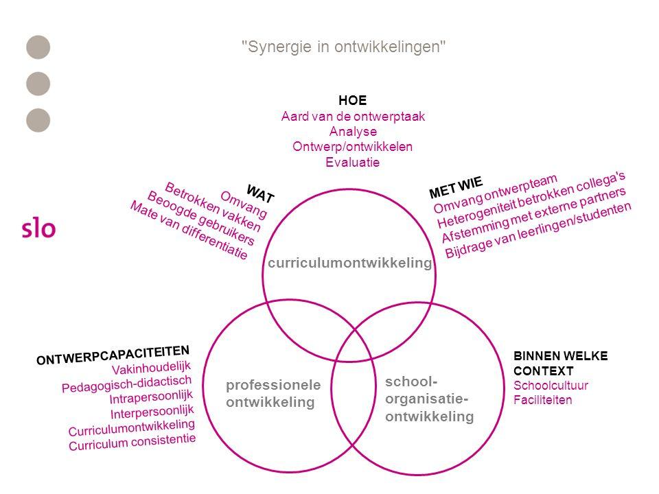 curriculumontwikkeling school- organisatie- ontwikkeling professionele ontwikkeling BINNEN WELKE CONTEXT Schoolcultuur Faciliteiten ONTWERPCAPACITEITEN Vakinhoudelijk Pedagogisch-didactisch Intrapersoonlijk Interpersoonlijk Curriculumontwikkeling Curriculum consistentie WAT Omvang Betrokken vakken Beoogde gebruikers Mate van differentiatie Synergie in ontwikkelingen HOE Aard van de ontwerptaak Analyse Ontwerp/ontwikkelen Evaluatie MET WIE Omvang ontwerpteam Heterogeniteit betrokken collega s Afstemming met externe partners Bijdrage van leerlingen/studenten