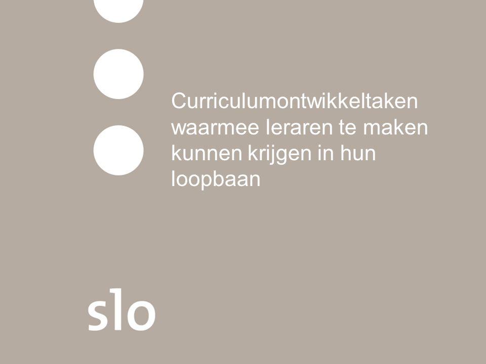 Curriculumontwikkeltaken waarmee leraren te maken kunnen krijgen in hun loopbaan