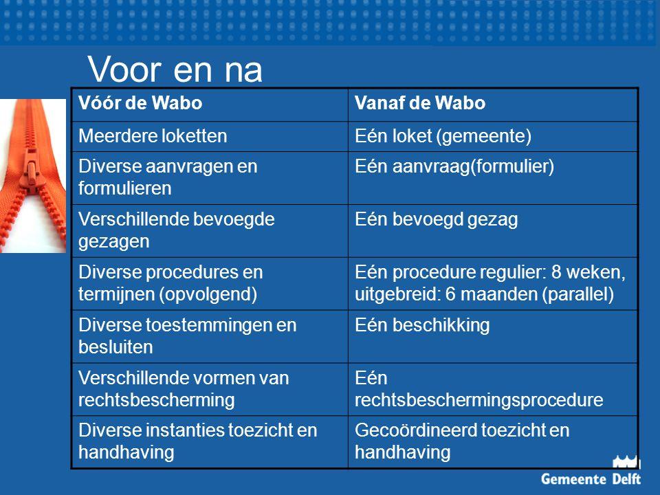 Vóór de WaboVanaf de Wabo Meerdere lokettenEén loket (gemeente) Diverse aanvragen en formulieren Eén aanvraag(formulier) Verschillende bevoegde gezage