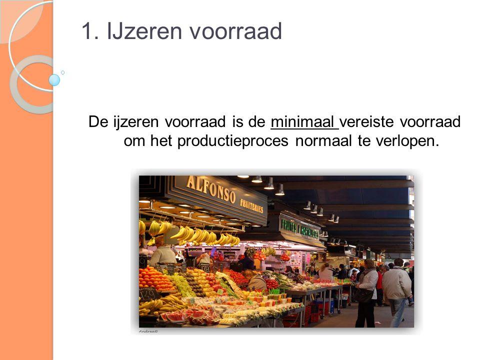 1. IJzeren voorraad De ijzeren voorraad is de minimaal vereiste voorraad om het productieproces normaal te verlopen.