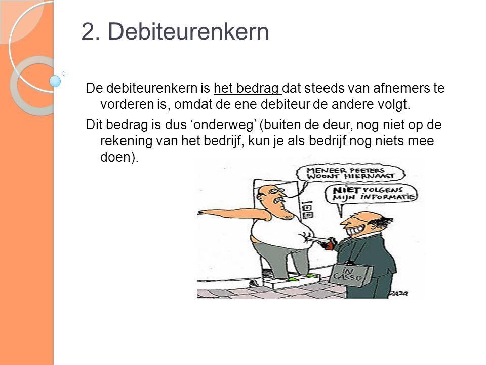 2. Debiteurenkern De debiteurenkern is het bedrag dat steeds van afnemers te vorderen is, omdat de ene debiteur de andere volgt. Dit bedrag is dus 'on