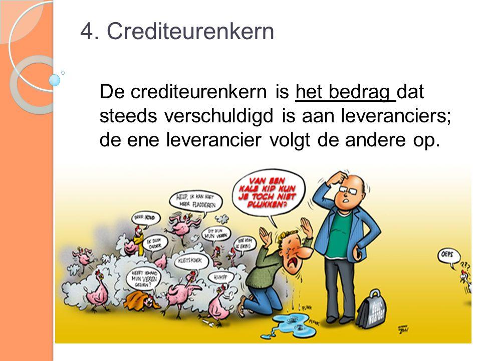 4. Crediteurenkern De crediteurenkern is het bedrag dat steeds verschuldigd is aan leveranciers; de ene leverancier volgt de andere op.
