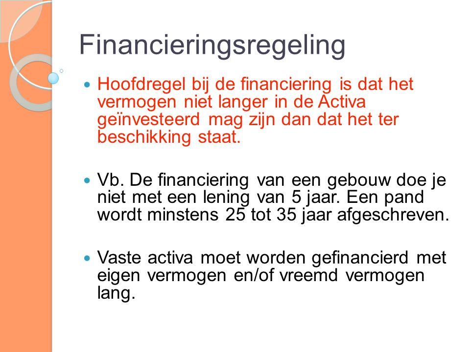 Financieringsregeling Hoofdregel bij de financiering is dat het vermogen niet langer in de Activa geïnvesteerd mag zijn dan dat het ter beschikking st