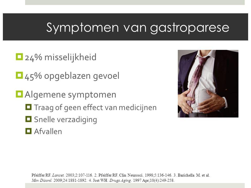 Symptomen van gastroparese  24% misselijkheid  45% opgeblazen gevoel  Algemene symptomen  Traag of geen effect van medicijnen  Snelle verzadiging  Afvallen Pfeiffer RF.