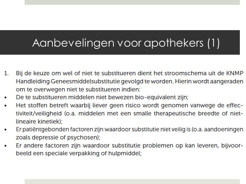 Aanbevelingen voor apothekers (1)
