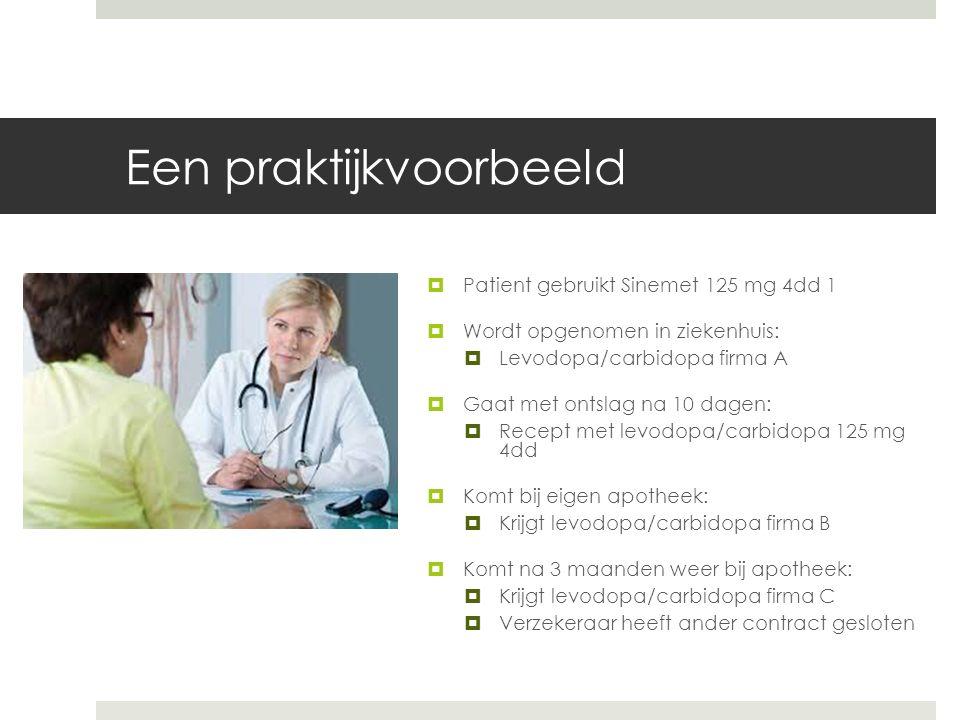 Een praktijkvoorbeeld  Patient gebruikt Sinemet 125 mg 4dd 1  Wordt opgenomen in ziekenhuis:  Levodopa/carbidopa firma A  Gaat met ontslag na 10 dagen:  Recept met levodopa/carbidopa 125 mg 4dd  Komt bij eigen apotheek:  Krijgt levodopa/carbidopa firma B  Komt na 3 maanden weer bij apotheek:  Krijgt levodopa/carbidopa firma C  Verzekeraar heeft ander contract gesloten