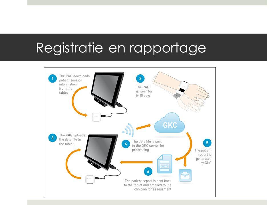 Registratie en rapportage