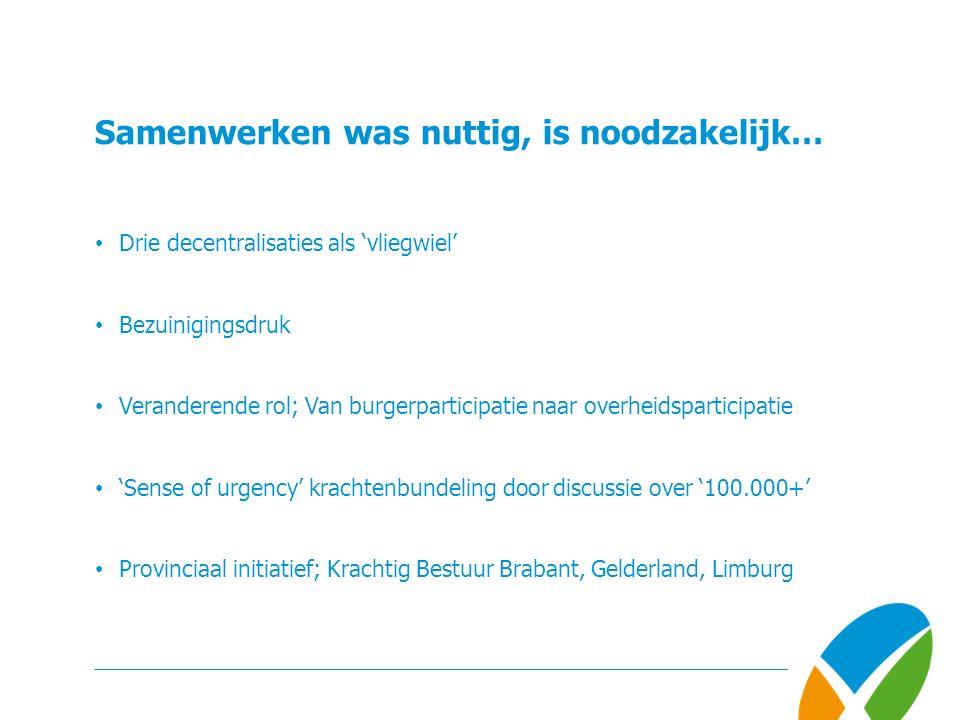 Samenwerken was nuttig, is noodzakelijk… Drie decentralisaties als 'vliegwiel' Bezuinigingsdruk Veranderende rol; Van burgerparticipatie naar overheidsparticipatie 'Sense of urgency' krachtenbundeling door discussie over '100.000+' Provinciaal initiatief; Krachtig Bestuur Brabant, Gelderland, Limburg